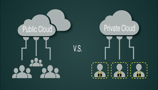 Επιλέγοντας μεταξύ δημόσιου και ιδιωτικού cloud