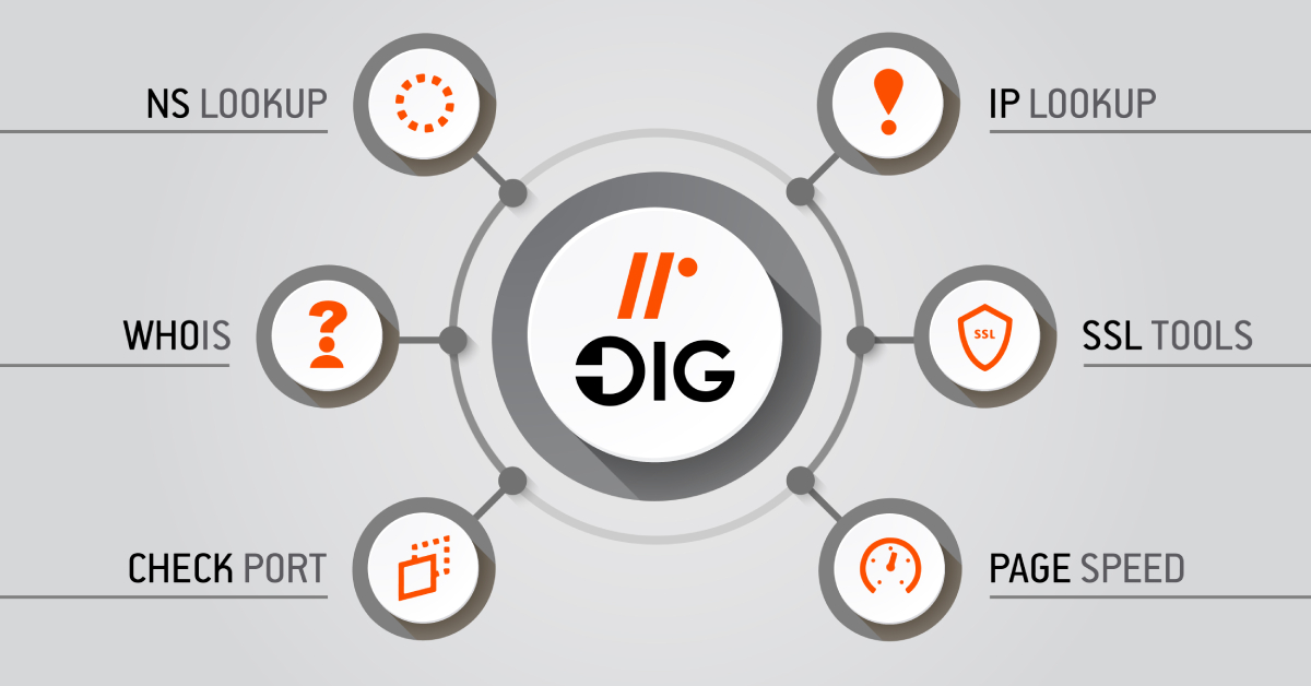 IpHost Dig Tool: Το νέο online tool για τις web πληροφορίες που χρειάζεστε